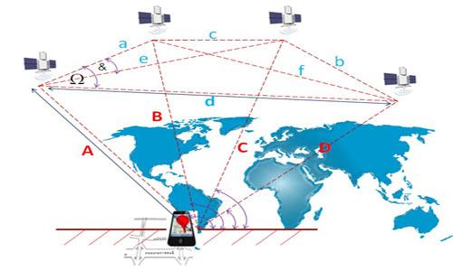 """""""เทคโนโลยี""""กับ""""พื้นที่และเวลา"""" ตอนที่ 1 : """"ตำแหน่งมือถือปรากฏซ้อนทับบนแผนที่และภาพถ่ายจากดาวเทียมได้อย่างไร"""""""