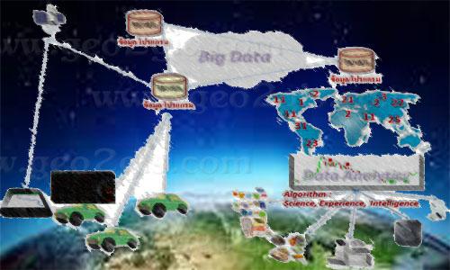 """""""เทคโนโลยี""""กับ""""พื้นที่และเวลา"""" ตอนที่ 4 : """"จาก IoT , Big Data, Data Analytic ถึง AI """""""