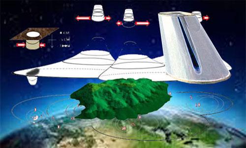 """""""แผนที่"""" แผ่นกระดาษมหัศจรรย์...เครื่องมือช่วยพัฒนาประเทศ ตอนที่ 6 : contour เรื่องง่ายๆ สไตล์ อณุศร"""