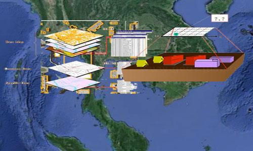 ระบบ GIS ระบบข้อมูลที่เชื่อมโยงกับค่าพิกัด ?