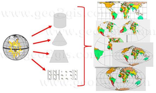 เส้นโครงแผนที่...สิ่งสำคัญต่อการอ่านและแปลความหมายในแผนที่